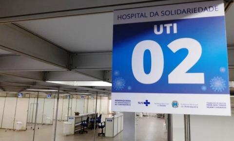 Quatro mortes são registradas em Araraquara por Covid-19